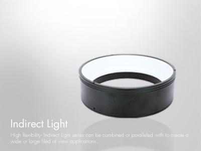 LED擴散型環形光源
